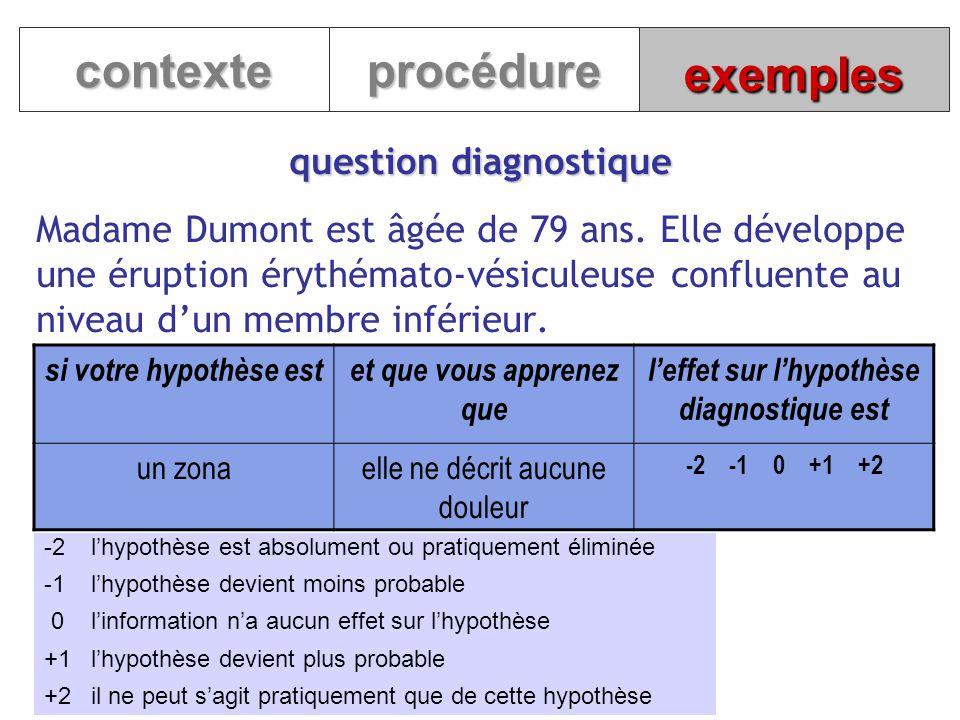 Madame Dumont est âgée de 79 ans.