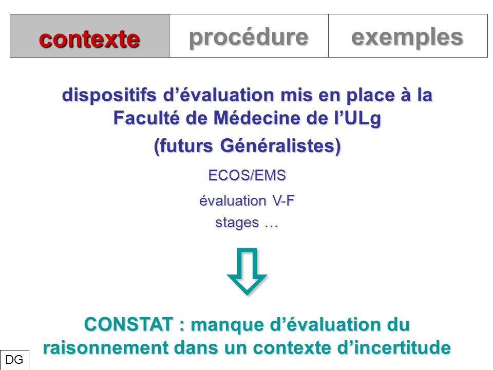contexte dispositifs dévaluation mis en place à la Faculté de Médecine de lULg (futurs Généralistes) ECOS/EMS évaluation V-F stages … procédureexemples DG CONSTAT : manque dévaluation du raisonnement dans un contexte dincertitude
