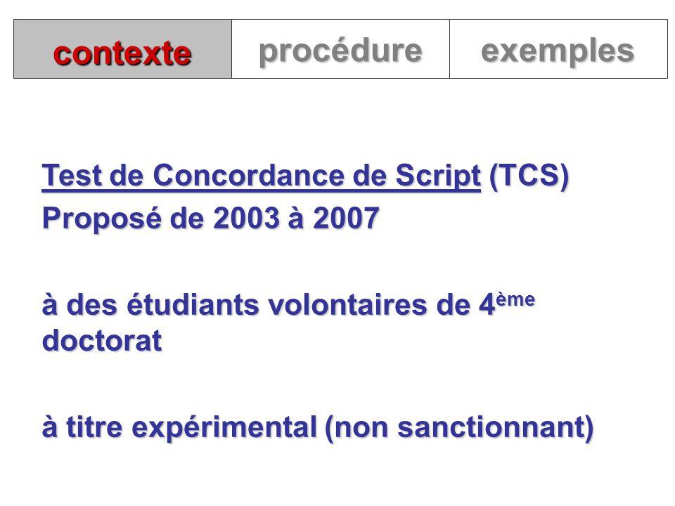 contexte Test de Concordance de Script (TCS) Proposé de 2003 à 2007 à des étudiants volontaires de 4 ème doctorat à titre expérimental (non sanctionnant) procédureexemples