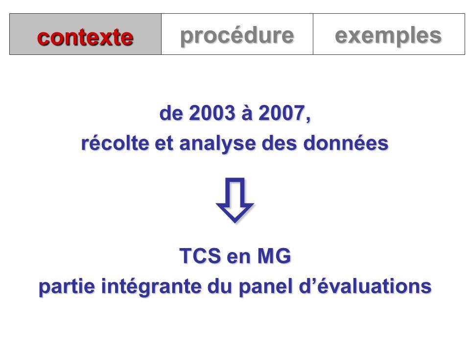 contexte de 2003 à 2007, récolte et analyse des données TCS en MG partie intégrante du panel dévaluations procédureexemples
