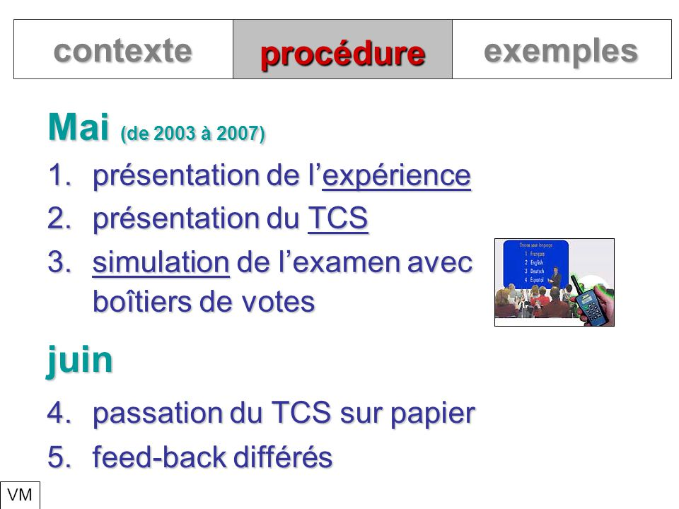 procédure Mai (de 2003 à 2007) 1.présentation de lexpérience 2.présentation du TCS 3.simulation de lexamen avec boîtiers de votes contexteexemples VM