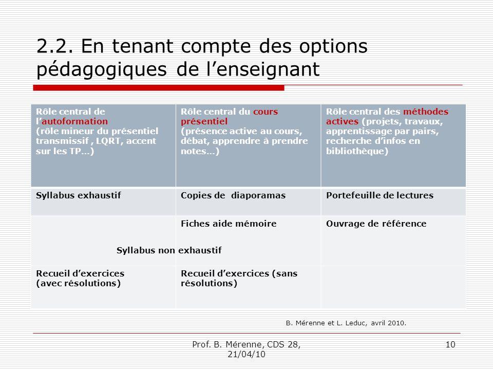2.2. En tenant compte des options pédagogiques de lenseignant Prof. B. Mérenne, CDS 28, 21/04/10 10 Rôle central de lautoformation (rôle mineur du pré