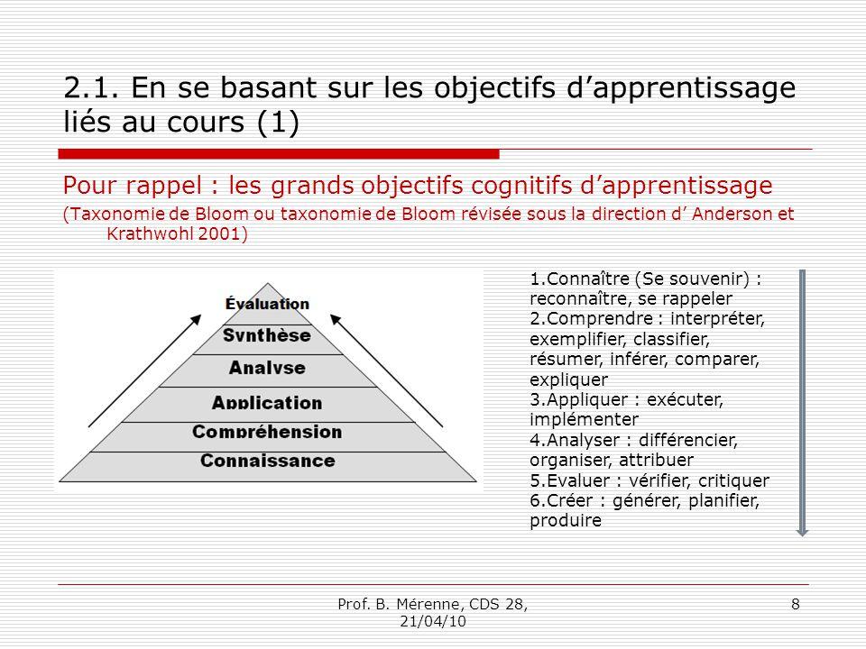 2.1. En se basant sur les objectifs dapprentissage liés au cours (1) Pour rappel : les grands objectifs cognitifs dapprentissage (Taxonomie de Bloom o