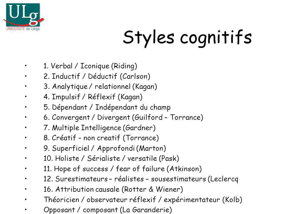 Styles cognitifs 1.Verbal / Iconique (Riding) 2. Inductif / Déductif (Carlson) 3.