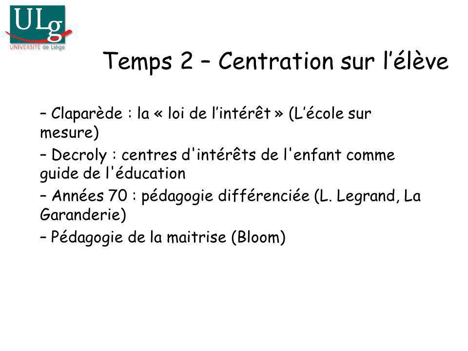 Temps 2 – Centration sur lélève – Claparède : la « loi de lintérêt » (Lécole sur mesure) – Decroly : centres d'intérêts de l'enfant comme guide de l'é