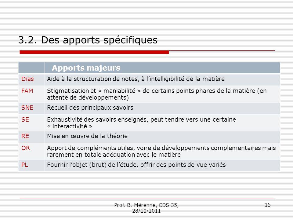 3.2. Des apports spécifiques Apports majeurs DiasAide à la structuration de notes, à lintelligibilité de la matière FAMStigmatisation et « maniabilité