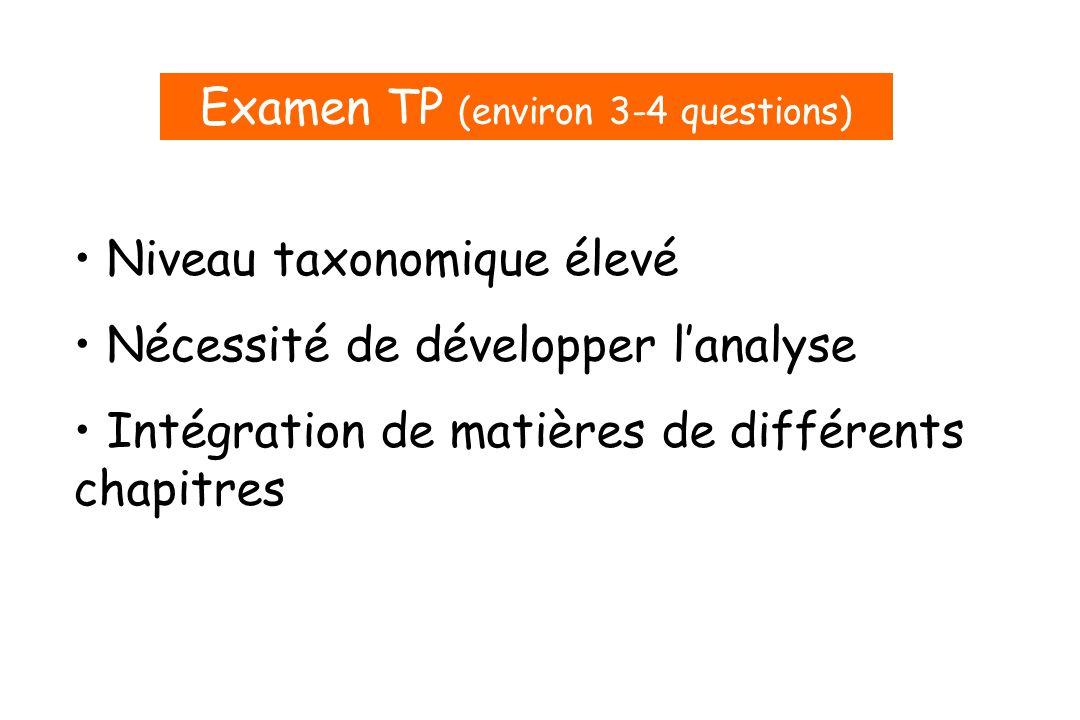 Examen TP (environ 3-4 questions) Niveau taxonomique élevé Nécessité de développer lanalyse Intégration de matières de différents chapitres