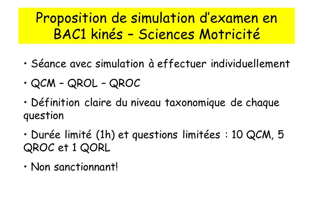 Proposition de simulation dexamen en BAC1 kinés – Sciences Motricité Séance avec simulation à effectuer individuellement QCM – QROL – QROC Définition claire du niveau taxonomique de chaque question Durée limité (1h) et questions limitées : 10 QCM, 5 QROC et 1 QORL Non sanctionnant!