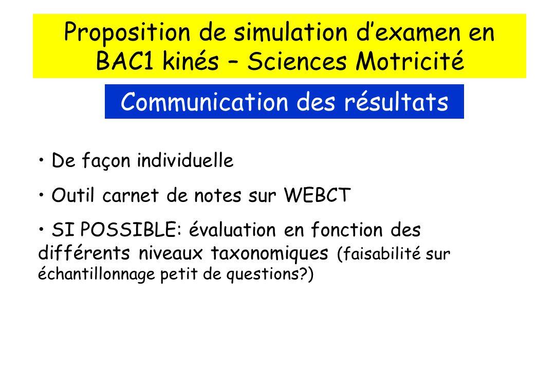 Proposition de simulation dexamen en BAC1 kinés – Sciences Motricité Communication des résultats De façon individuelle Outil carnet de notes sur WEBCT SI POSSIBLE: évaluation en fonction des différents niveaux taxonomiques (faisabilité sur échantillonnage petit de questions?)