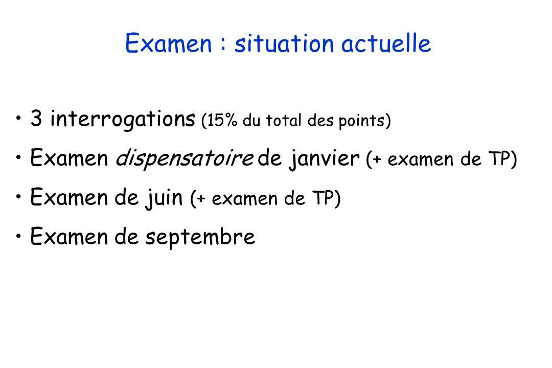 Examen : situation actuelle 3 interrogations (15% du total des points) Examen dispensatoire de janvier (+ examen de TP) Examen de juin (+ examen de TP) Examen de septembre