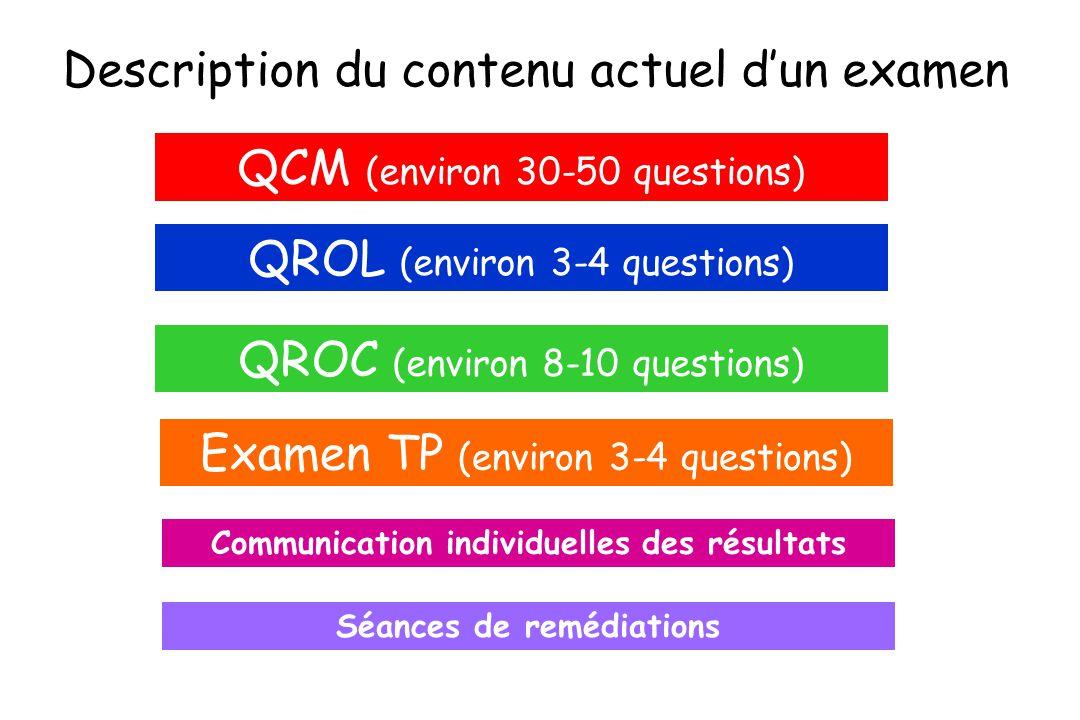Description du contenu actuel dun examen QCM (environ 30-50 questions) QROL (environ 3-4 questions) QROC (environ 8-10 questions) Examen TP (environ 3-4 questions) Communication individuelles des résultats Séances de remédiations