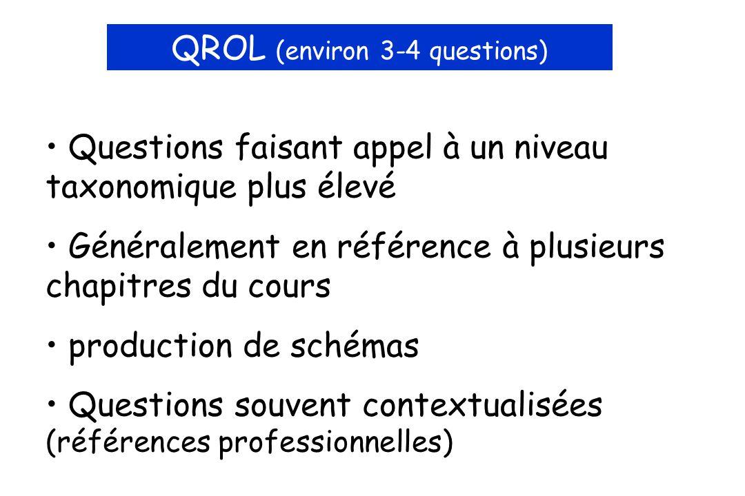 QROL (environ 3-4 questions) Questions faisant appel à un niveau taxonomique plus élevé Généralement en référence à plusieurs chapitres du cours production de schémas Questions souvent contextualisées (références professionnelles)
