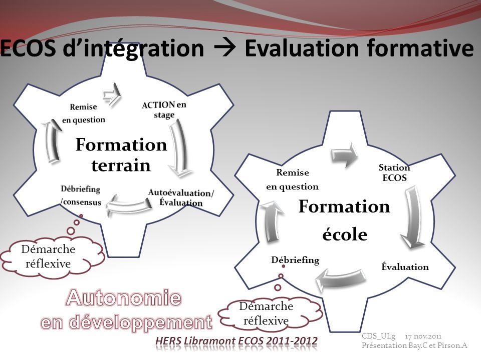 Formation école Station ECOS Évaluation Débriefing Remise en question Formation terrain Démarche réflexive CDS_ULg 17 nov.2011 Présentation Bay.C et P