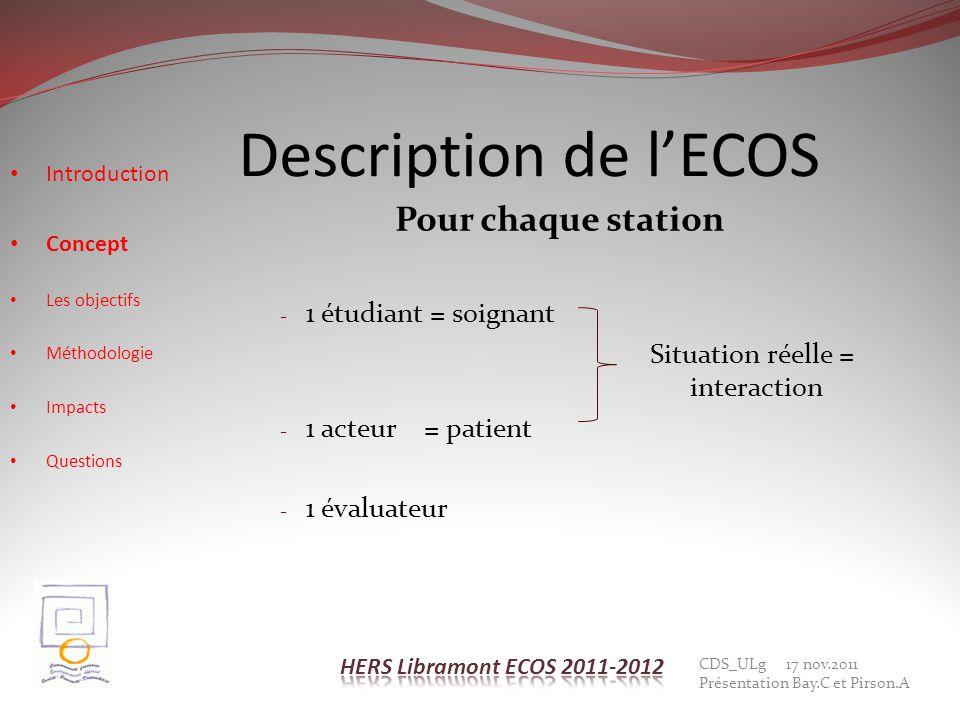 Description de lECOS Pour chaque station - 1 étudiant = soignant Situation réelle = interaction - 1 acteur = patient - 1 évaluateur CDS_ULg 17 nov.201