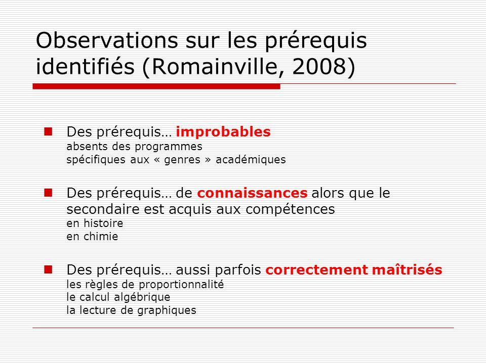 Observations sur les prérequis identifiés (Romainville, 2008) Des prérequis… improbables absents des programmes spécifiques aux « genres » académiques