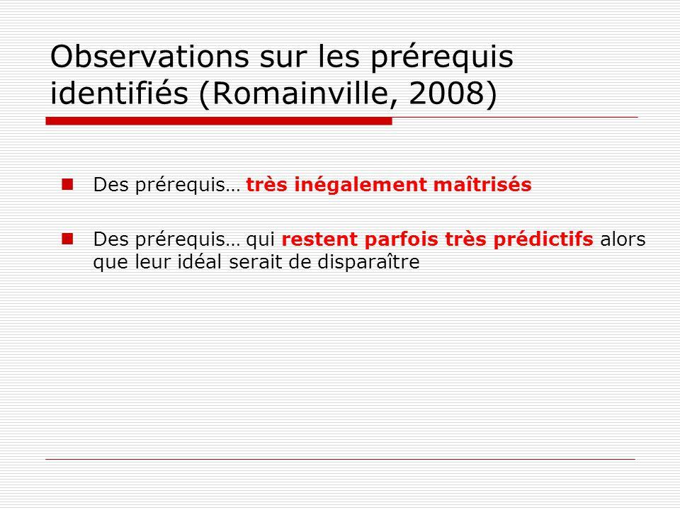 Observations sur les prérequis identifiés (Romainville, 2008) Des prérequis… très inégalement maîtrisés Des prérequis… qui restent parfois très prédic