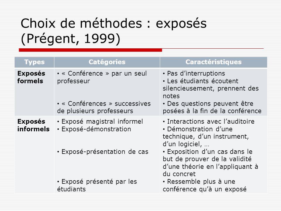 Choix de méthodes : exposés (Prégent, 1999) TypesCatégoriesCaractéristiques Exposés formels « Conférence » par un seul professeur « Conférences » succ