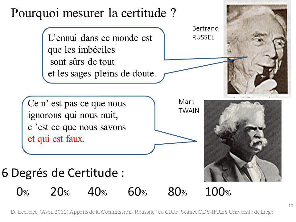 10 Pourquoi mesurer la certitude ? Bertrand RUSSEL Mark TWAIN 6 Degrés de Certitude : 0 % 20 % 40 % 60 % 80 % 100 % Lennui dans ce monde est que les i