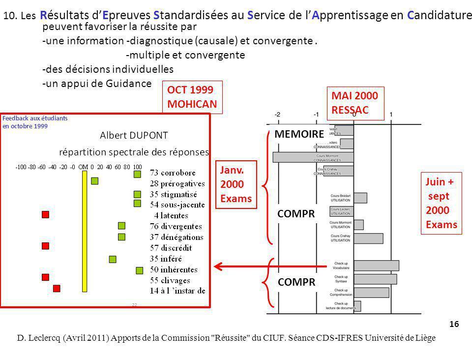 16 Résultats dEpreuves Standardisées au Service de lApprentissage en Candidature 10. Les peuvent favoriser la réussite par -une information -diagnosti