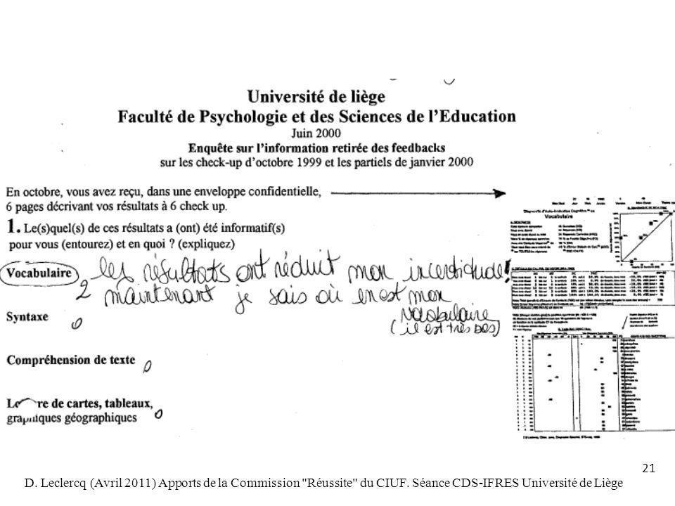 21 D. Leclercq (Avril 2011) Apports de la Commission