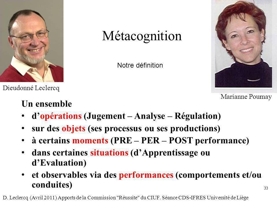 Métacognition Un ensemble dopérations (Jugement – Analyse – Régulation) sur des objets (ses processus ou ses productions) à certains moments (PRE – PE