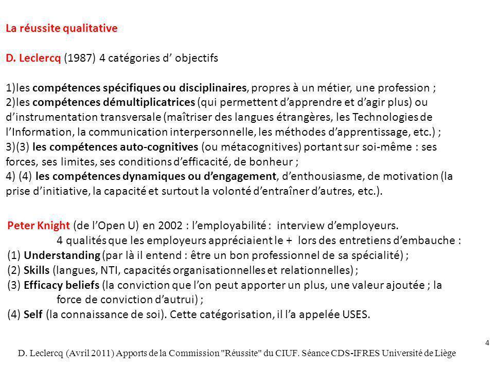 La réussite qualitative D. Leclercq (1987) 4 catégories d objectifs 1)les compétences spécifiques ou disciplinaires, propres à un métier, une professi