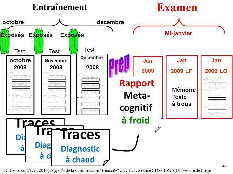 43 Entraînement Jan 2009 LF Jan 2009 Rapport Meta- cognitif à froid octobre 2008 Jan 2009 LO Examen Exposés Test Novembre 2008 Test Decembre 2008 Test