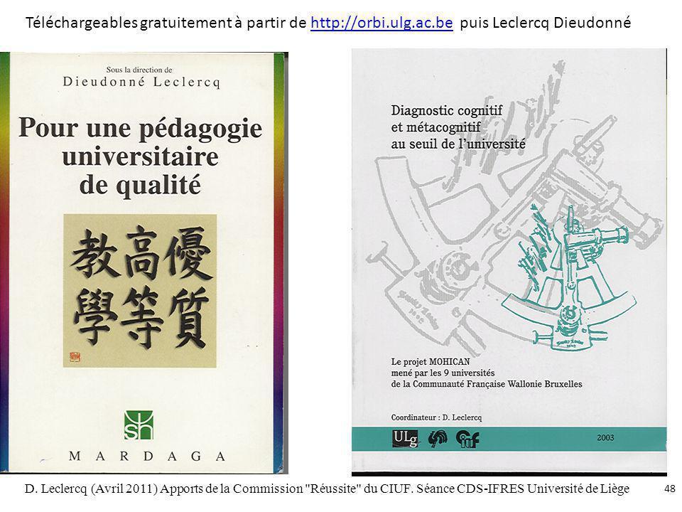 Téléchargeables gratuitement à partir de http://orbi.ulg.ac.be puis Leclercq Dieudonnéhttp://orbi.ulg.ac.be D. Leclercq (Avril 2011) Apports de la Com