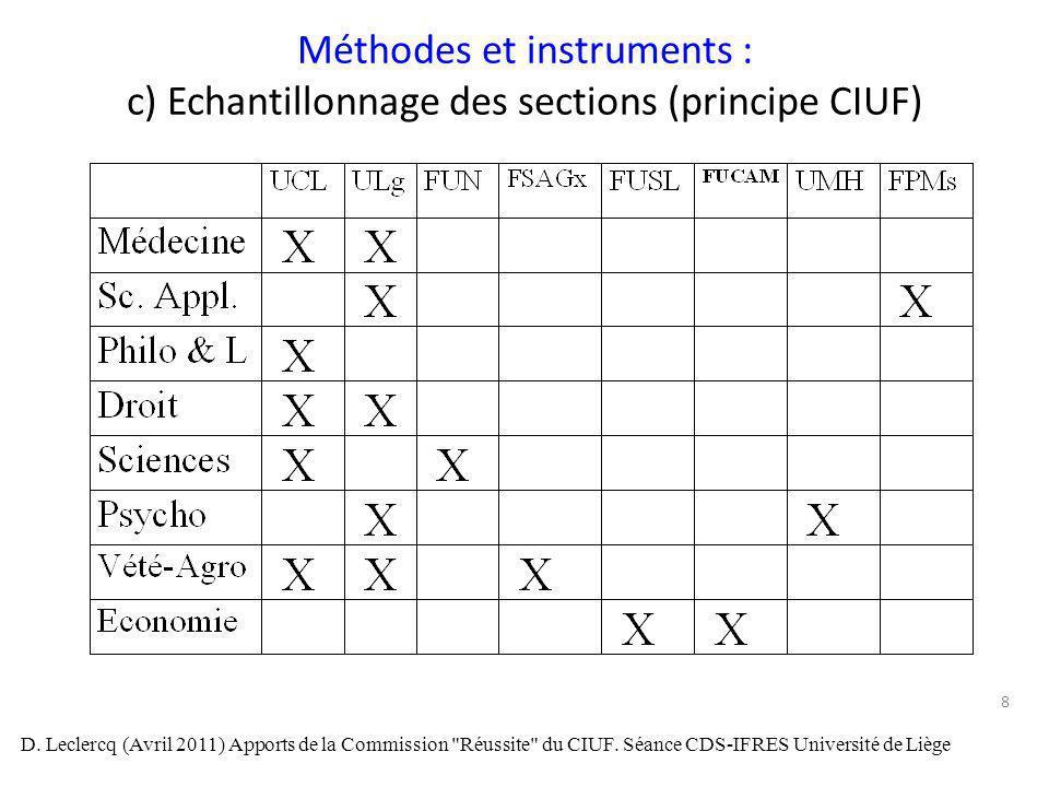8 Méthodes et instruments : c) Echantillonnage des sections (principe CIUF) D. Leclercq (Avril 2011) Apports de la Commission