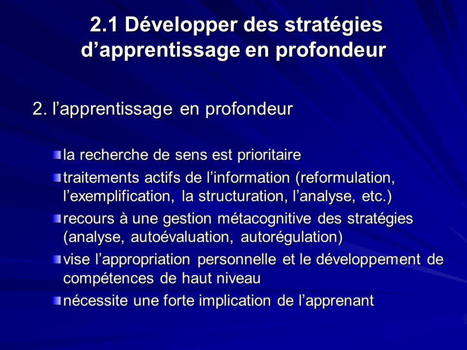 2.1 Développer des stratégies dapprentissage en profondeur 2.1 Développer des stratégies dapprentissage en profondeur 2. lapprentissage en profondeur