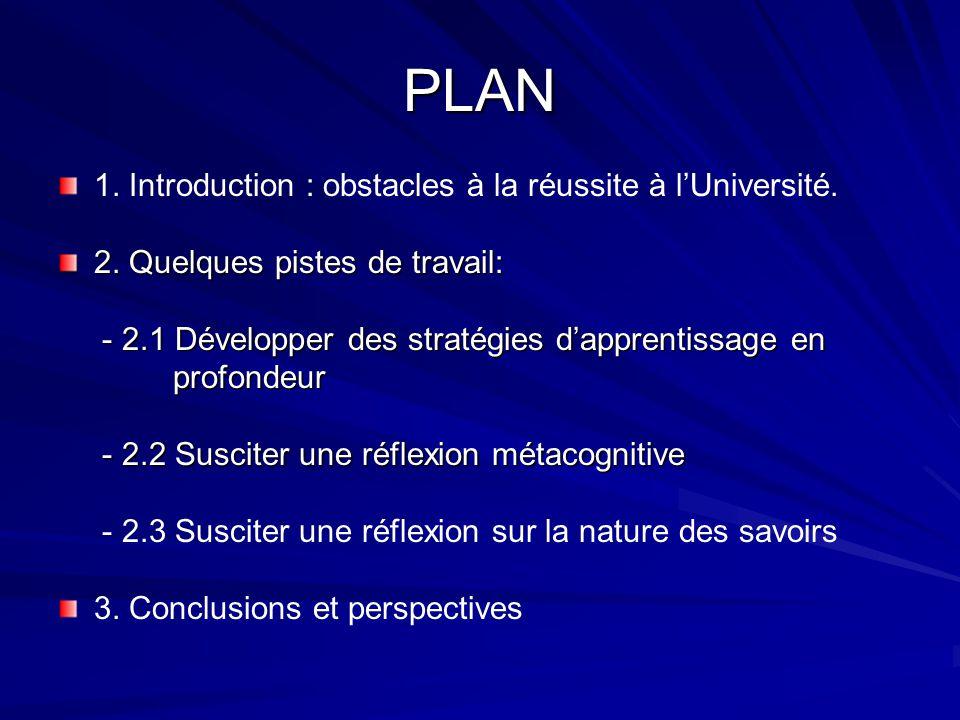 PLAN 1. Introduction : obstacles à la réussite à lUniversité. 2. Quelques pistes de travail: - 2.1 Développer des stratégies dapprentissage en - 2.1 D