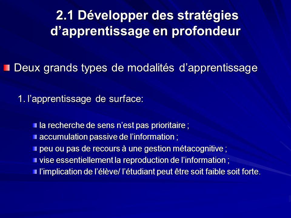 2.1 Développer des stratégies dapprentissage en profondeur 2.1 Développer des stratégies dapprentissage en profondeur Deux grands types de modalités dapprentissage 1.