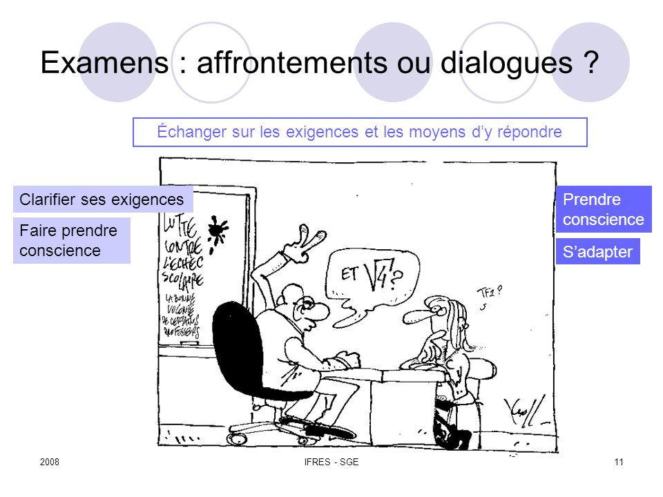 2008IFRES - SGE11 Examens : affrontements ou dialogues .