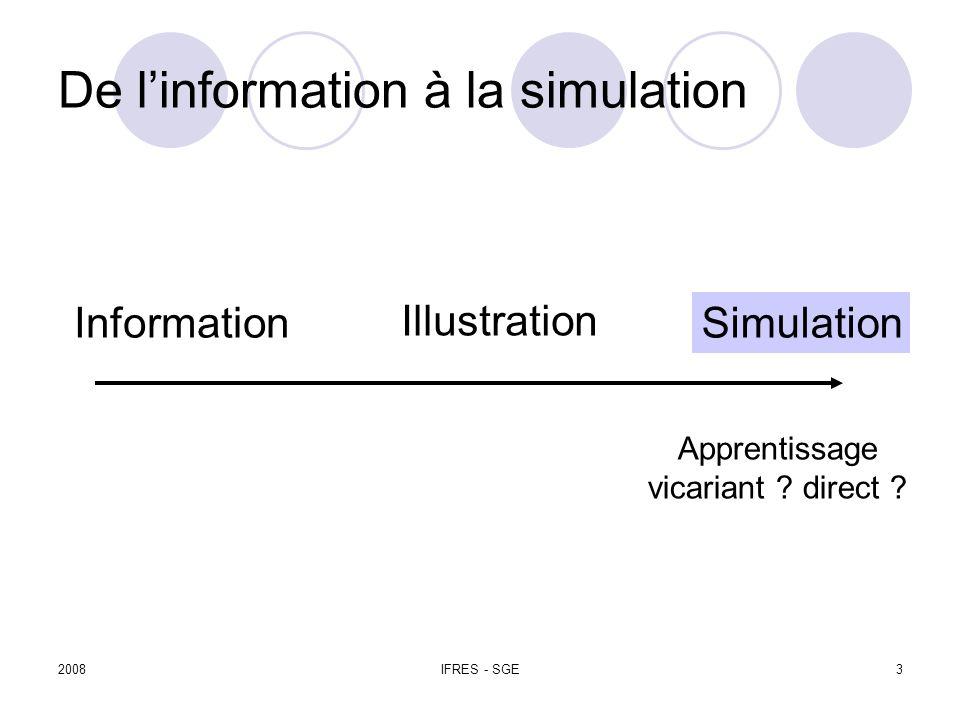 2008IFRES - SGE3 De linformation à la simulation Information Illustration Simulation Apprentissage vicariant .