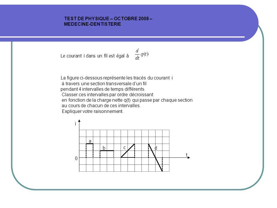 TEST DE PHYSIQUE – OCTOBRE 2008 – MEDECINE-DENTISTERIE Le courant i dans un fil est égal à La figure ci-dessous représente les tracés du courant i à travers une section transversale dun fil pendant 4 intervalles de temps différents.