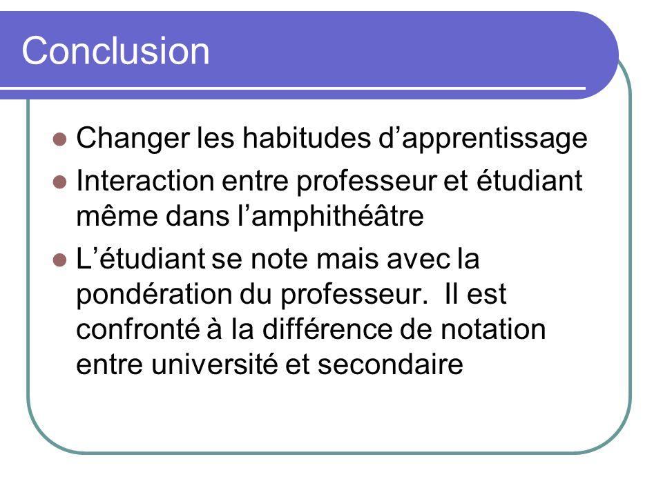 Conclusion Changer les habitudes dapprentissage Interaction entre professeur et étudiant même dans lamphithéâtre Létudiant se note mais avec la pondération du professeur.