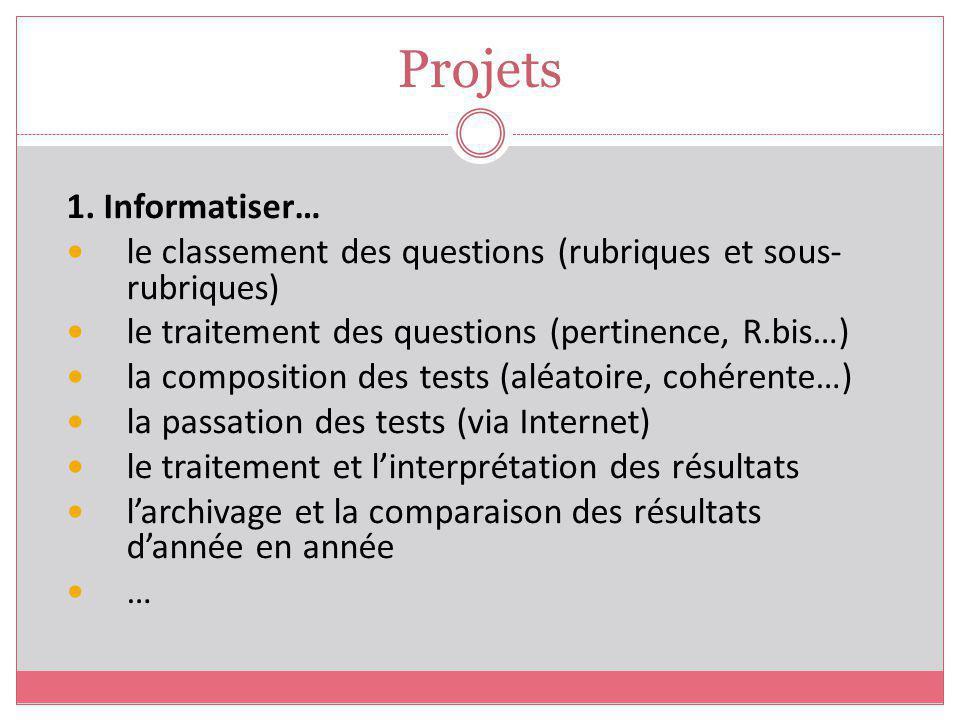 Projets 1. Informatiser… le classement des questions (rubriques et sous- rubriques) le traitement des questions (pertinence, R.bis…) la composition de