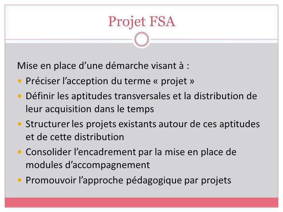 Projet FSA Mise en place dune démarche visant à : Préciser lacception du terme « projet » Définir les aptitudes transversales et la distribution de le