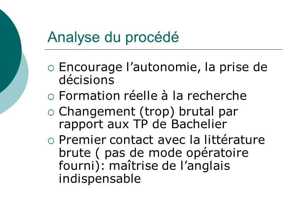 Analyse du procédé Encourage lautonomie, la prise de décisions Formation réelle à la recherche Changement (trop) brutal par rapport aux TP de Bachelie