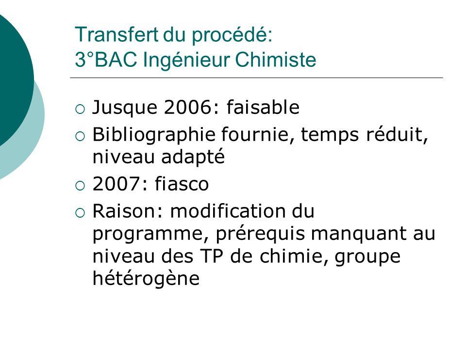 Jusque 2006: faisable Bibliographie fournie, temps réduit, niveau adapté 2007: fiasco Raison: modification du programme, prérequis manquant au niveau des TP de chimie, groupe hétérogène