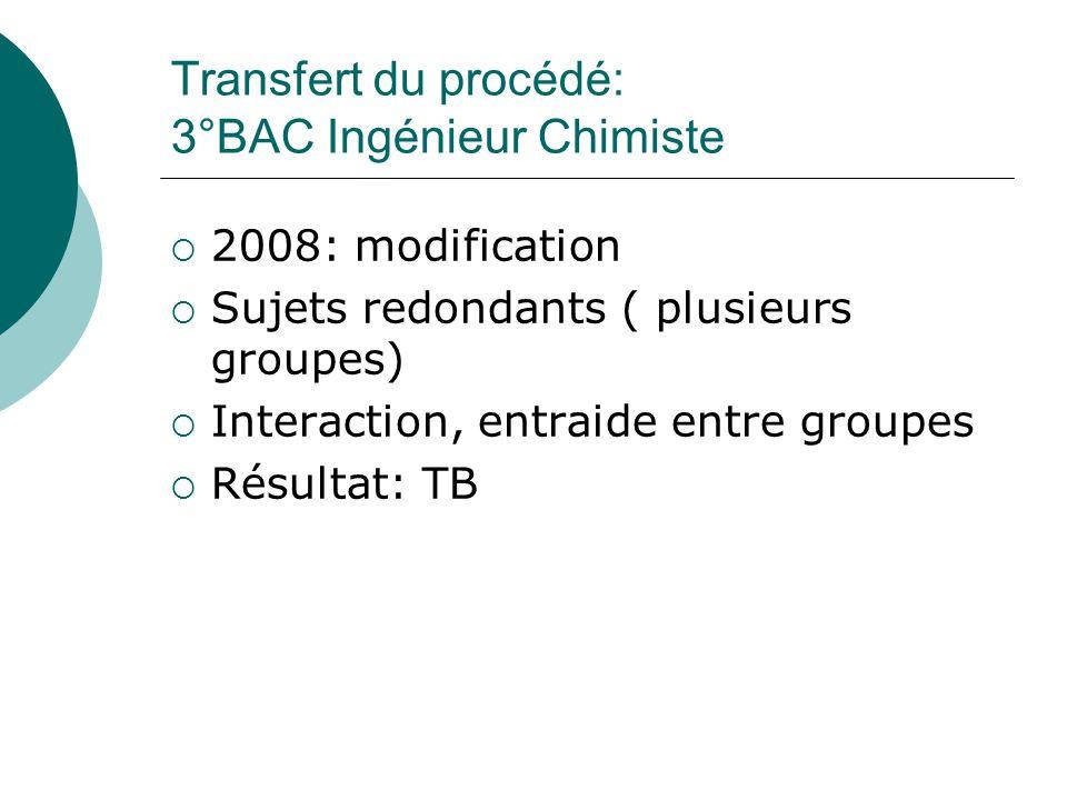 Transfert du procédé: 3°BAC Ingénieur Chimiste 2008: modification Sujets redondants ( plusieurs groupes) Interaction, entraide entre groupes Résultat: TB
