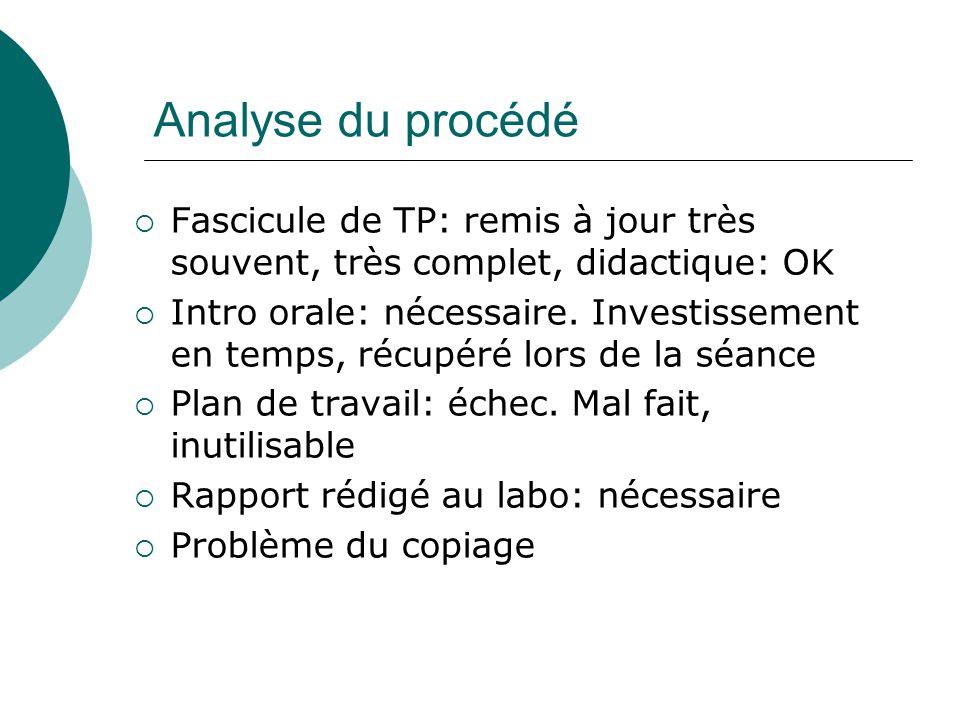 Analyse du procédé Fascicule de TP: remis à jour très souvent, très complet, didactique: OK Intro orale: nécessaire. Investissement en temps, récupéré