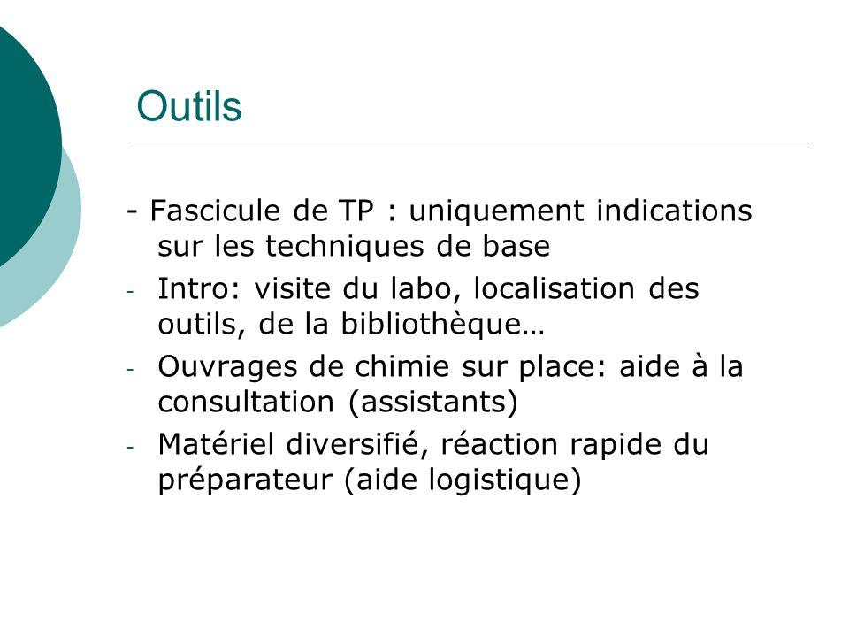 Outils - Fascicule de TP : uniquement indications sur les techniques de base - Intro: visite du labo, localisation des outils, de la bibliothèque… - O