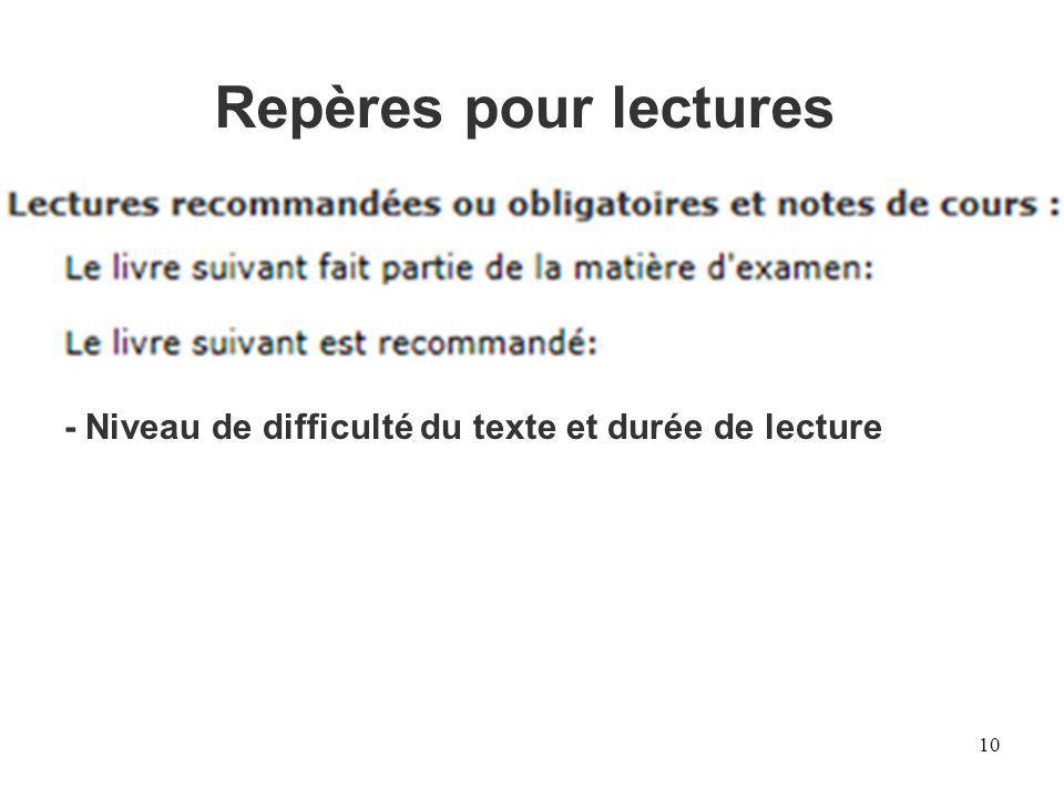 Repères pour lectures - Niveau de difficulté du texte et durée de lecture 10