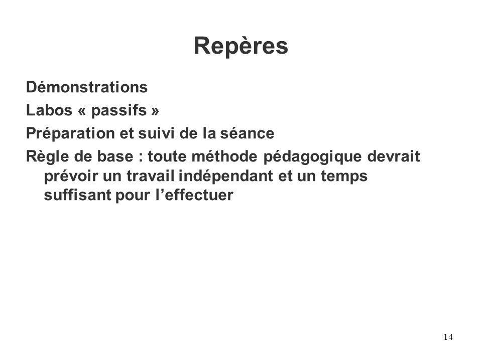 14 Repères Démonstrations Labos « passifs » Préparation et suivi de la séance Règle de base : toute méthode pédagogique devrait prévoir un travail ind