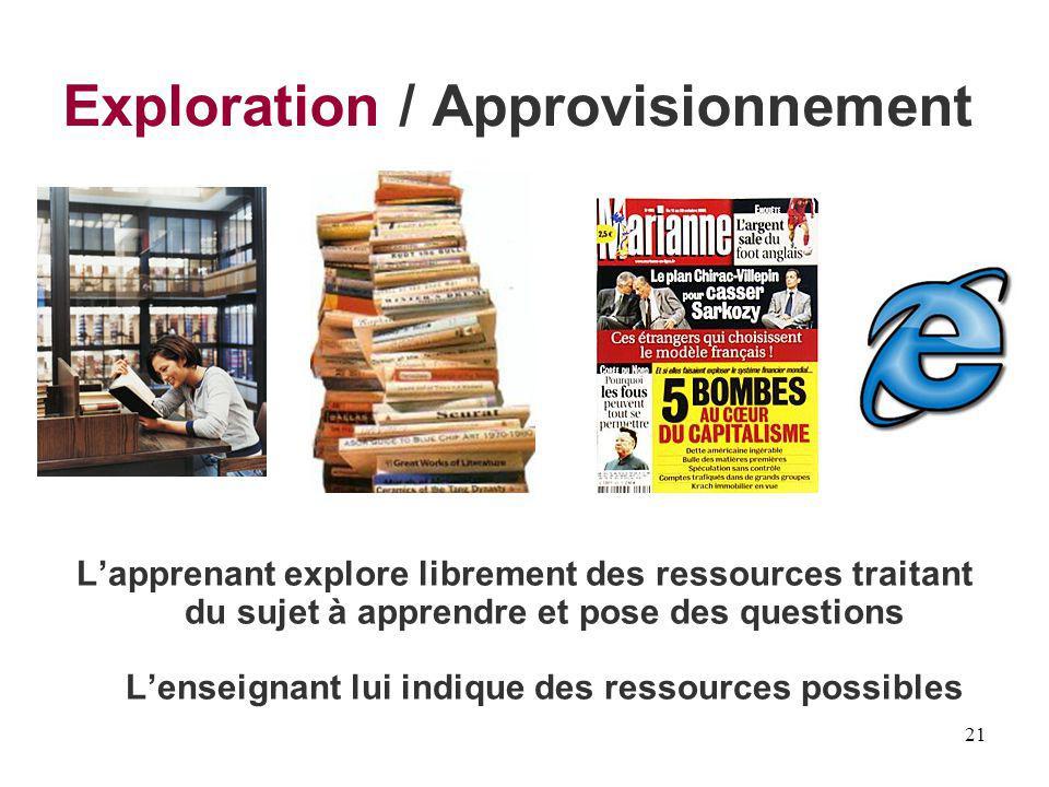 21 Exploration / Approvisionnement Lapprenant explore librement des ressources traitant du sujet à apprendre et pose des questions Lenseignant lui ind