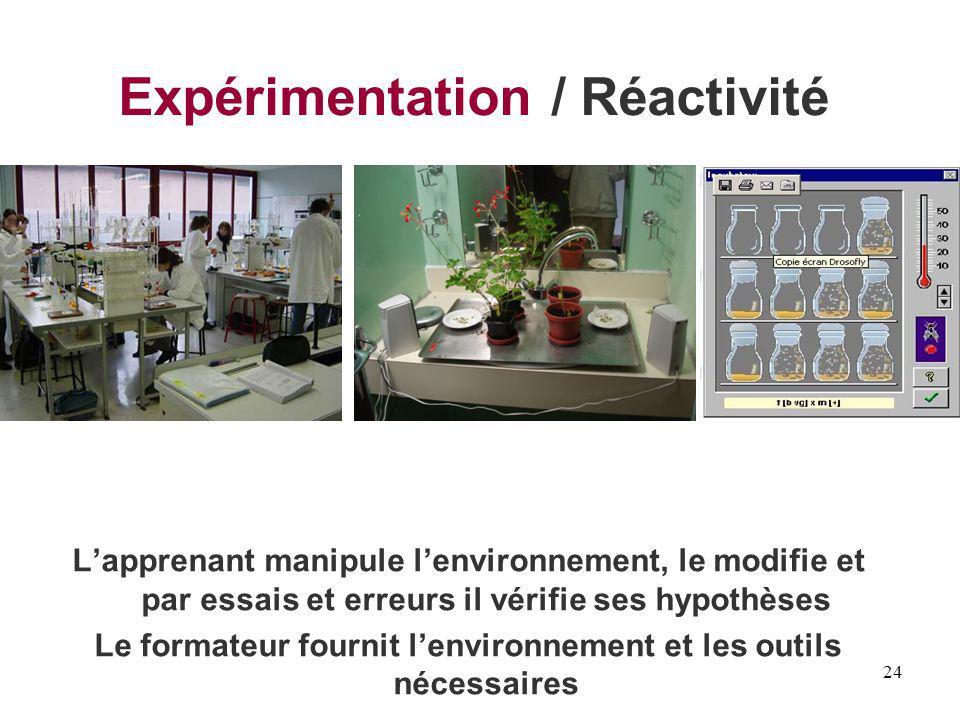 24 Expérimentation / Réactivité Lapprenant manipule lenvironnement, le modifie et par essais et erreurs il vérifie ses hypothèses Le formateur fournit