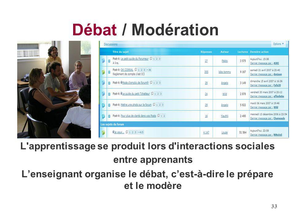 33 Débat / Modération L'apprentissage se produit lors d'interactions sociales entre apprenants Lenseignant organise le débat, cest-à-dire le prépare e
