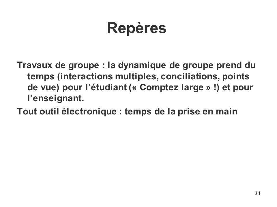 Repères Travaux de groupe : la dynamique de groupe prend du temps (interactions multiples, conciliations, points de vue) pour létudiant (« Comptez lar