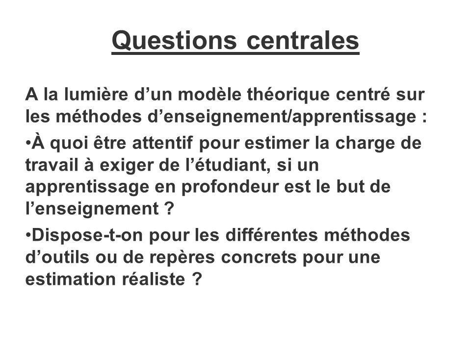 Questions centrales A la lumière dun modèle théorique centré sur les méthodes denseignement/apprentissage : À quoi être attentif pour estimer la charg